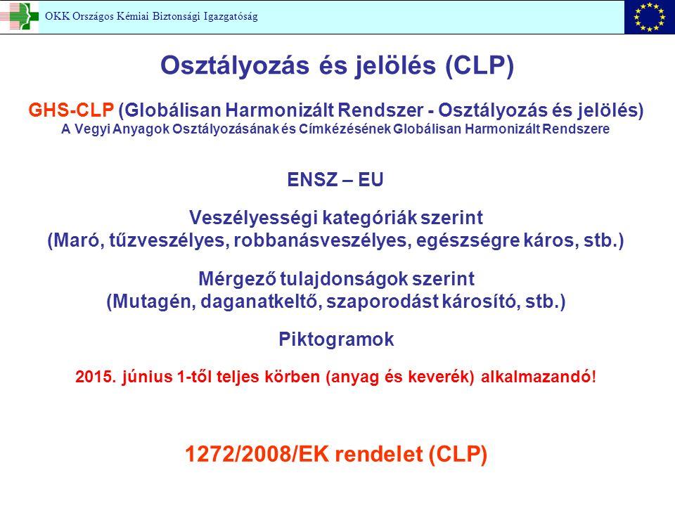 Osztályozás és jelölés (CLP) GHS-CLP (Globálisan Harmonizált Rendszer - Osztályozás és jelölés) A Vegyi Anyagok Osztályozásának és Címkézésének Globálisan Harmonizált Rendszere ENSZ – EU Veszélyességi kategóriák szerint (Maró, tűzveszélyes, robbanásveszélyes, egészségre káros, stb.) Mérgező tulajdonságok szerint (Mutagén, daganatkeltő, szaporodást károsító, stb.) Piktogramok 2015.