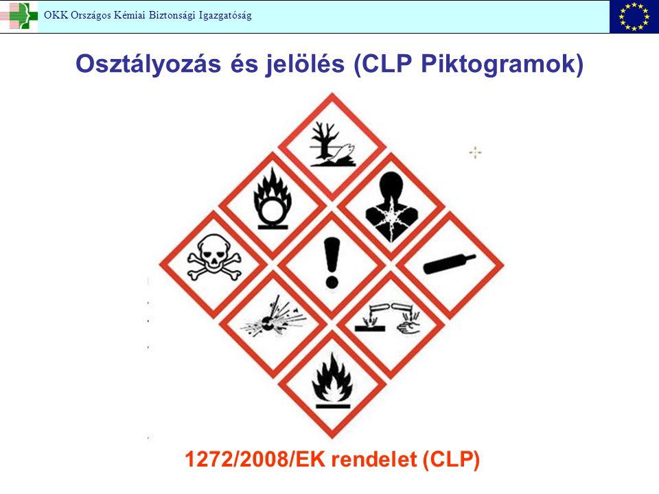 Osztályozás és jelölés (CLP Piktogramok) 1272/2008/EK rendelet (CLP) OKK Országos Kémiai Biztonsági Igazgatóság