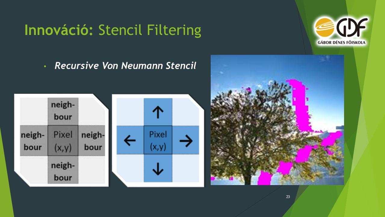 Innováció: Stencil Filtering Recursive Von Neumann Stencil 23