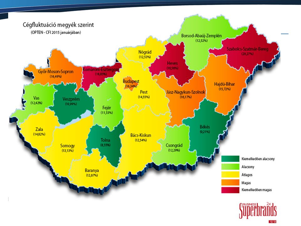 Elgondolkodtató számok Óránként 4 cég szűnik meg Magyarországon.