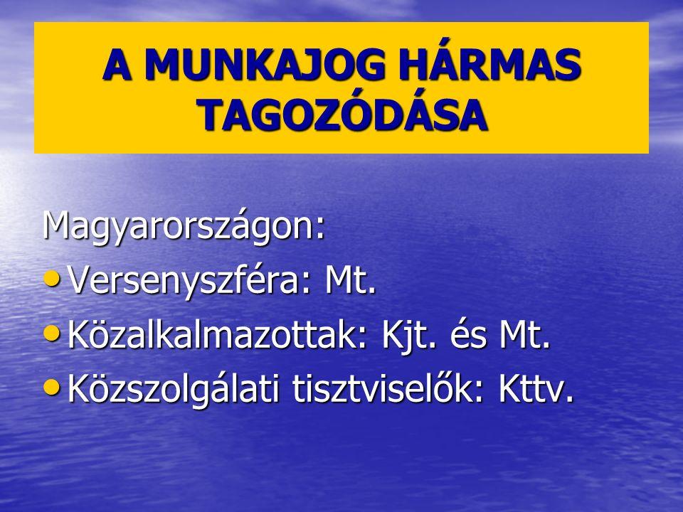 A MUNKAJOG HÁRMAS TAGOZÓDÁSA Magyarországon: Versenyszféra: Mt. Versenyszféra: Mt. Közalkalmazottak: Kjt. és Mt. Közalkalmazottak: Kjt. és Mt. Közszol