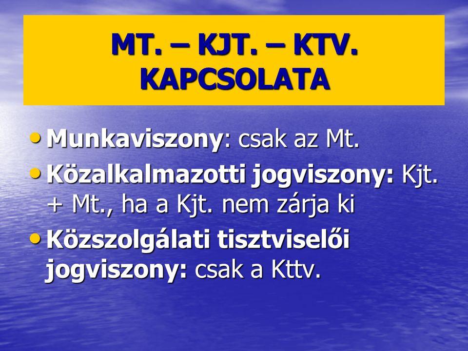 MT. – KJT. – KTV. KAPCSOLATA Munkaviszony: csak az Mt. Munkaviszony: csak az Mt. Közalkalmazotti jogviszony: Kjt. + Mt., ha a Kjt. nem zárja ki Közalk
