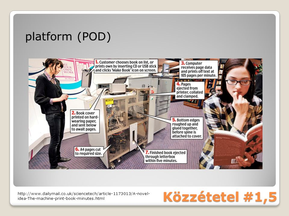 Közzétetel #1,5 platform (POD) http://www.dailymail.co.uk/sciencetech/article-1173013/A-novel- idea-The-machine-print-book-minutes.html