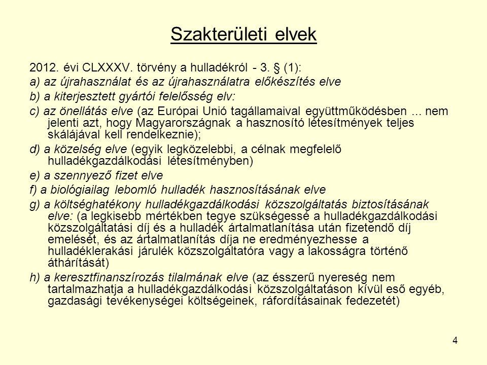 4 Szakterületi elvek 2012. évi CLXXXV. törvény a hulladékról - 3.