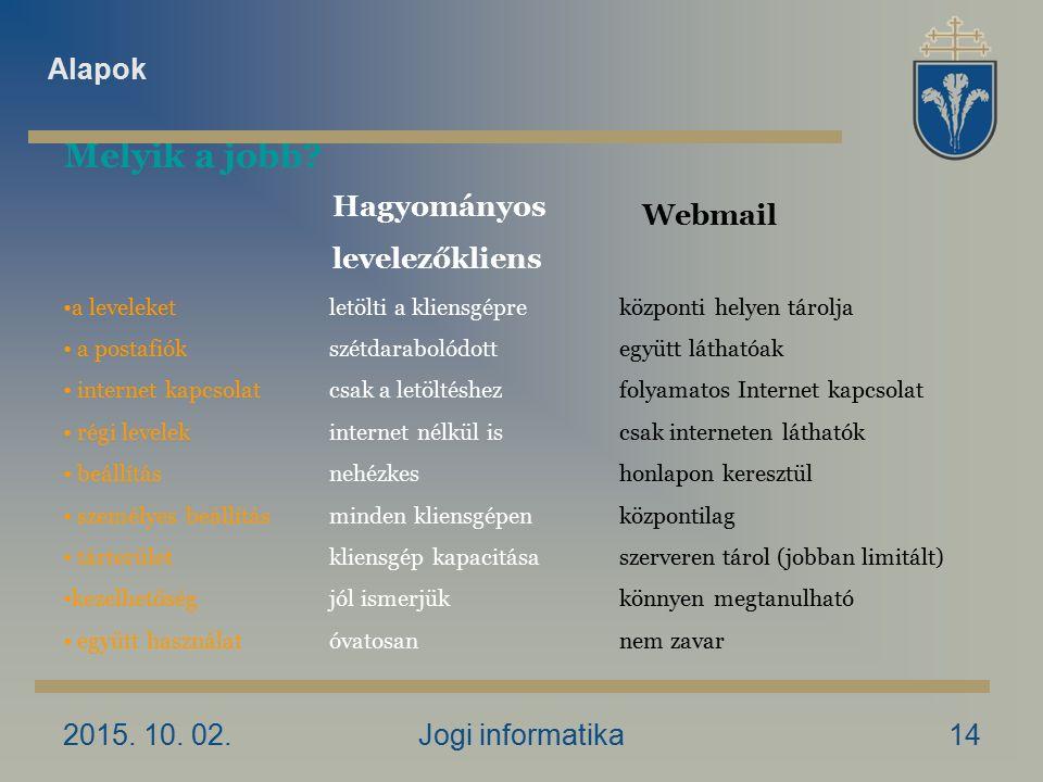 2015. 10. 02.Jogi informatika14 Melyik a jobb.