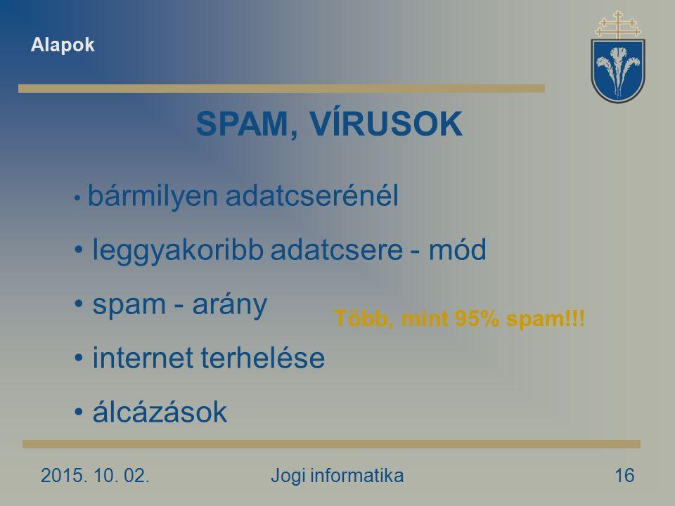 2015. 10. 02.Jogi informatika16 SPAM, VÍRUSOK bármilyen adatcserénél leggyakoribb adatcsere - mód spam - arány internet terhelése álcázások Alapok Töb