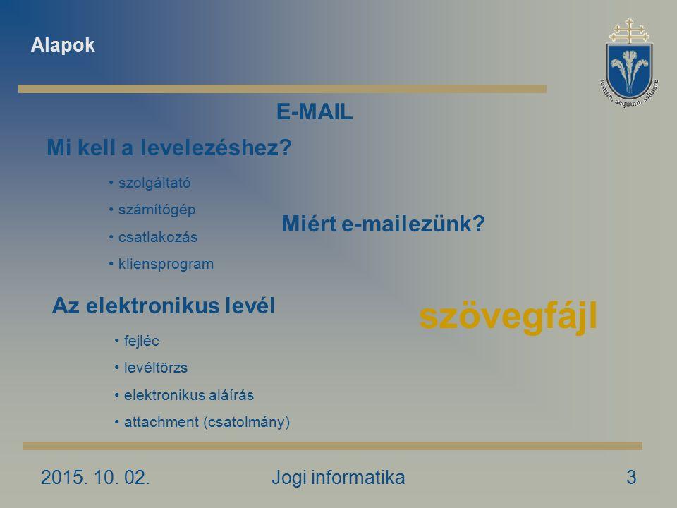 2015. 10. 02.Jogi informatika4 Az e-mail cím Kliens Internet Mail szerver  Alapok