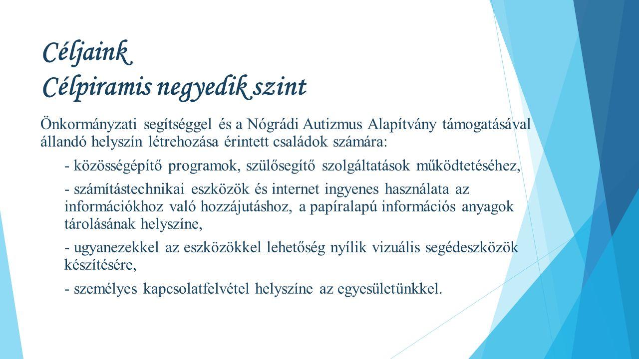 Céljaink Célpiramis negyedik szint Önkormányzati segítséggel és a Nógrádi Autizmus Alapítvány támogatásával állandó helyszín létrehozása érintett csal