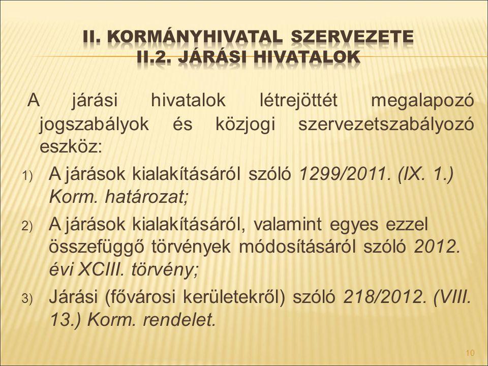 A járási hivatalok létrejöttét megalapozó jogszabályok és közjogi szervezetszabályozó eszköz: 1) A járások kialakításáról szóló 1299/2011. (IX. 1.) Ko