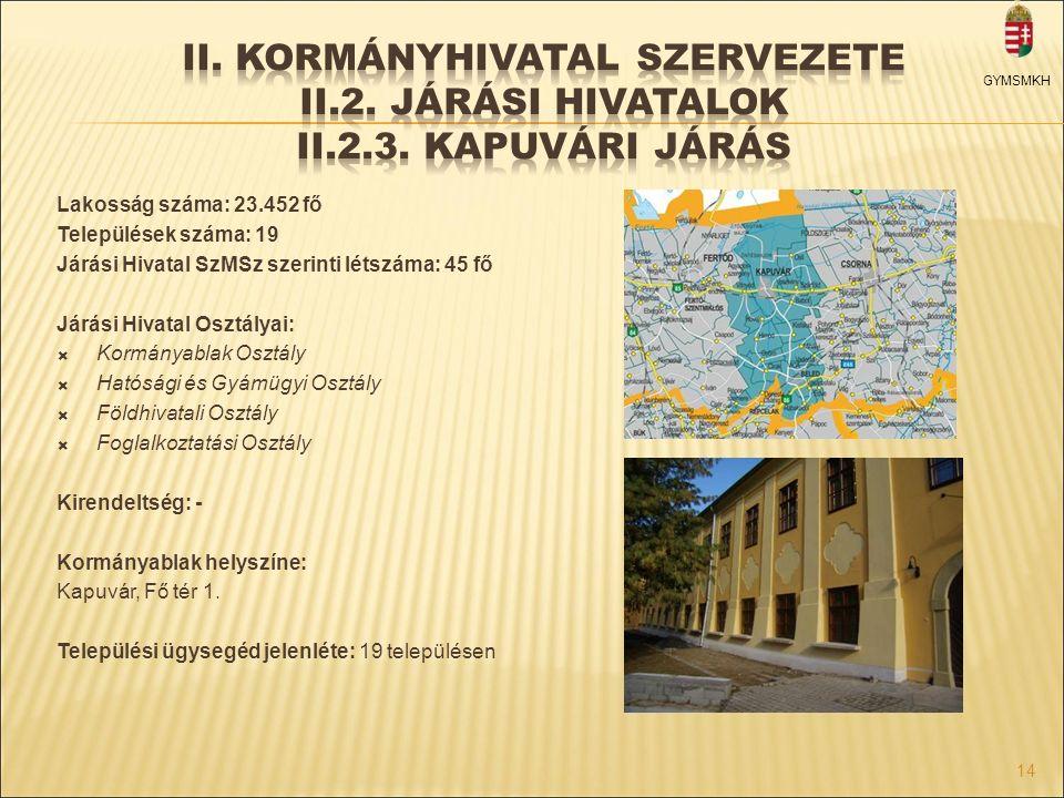 Lakosság száma: 23.452 fő Települések száma: 19 Járási Hivatal SzMSz szerinti létszáma: 45 fő Járási Hivatal Osztályai:  Kormányablak Osztály  Hatós
