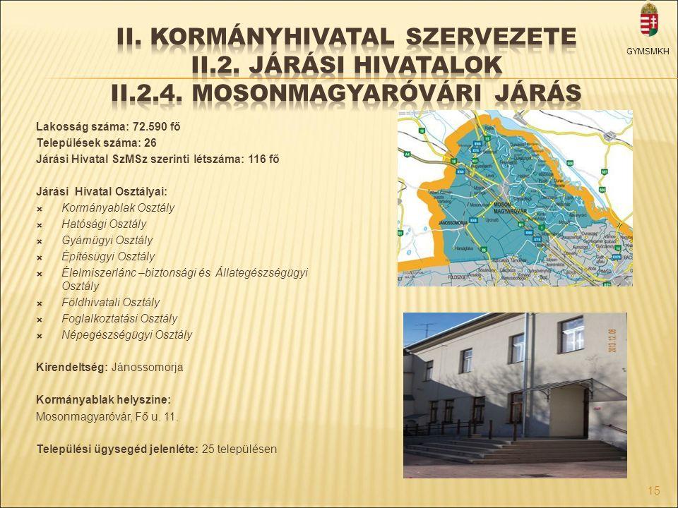 Lakosság száma: 72.590 fő Települések száma: 26 Járási Hivatal SzMSz szerinti létszáma: 116 fő Járási Hivatal Osztályai:  Kormányablak Osztály  Ható