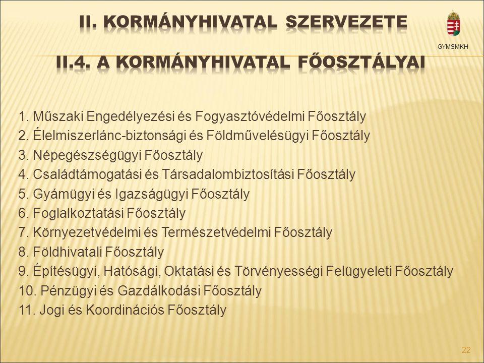 1. Műszaki Engedélyezési és Fogyasztóvédelmi Főosztály 2. Élelmiszerlánc-biztonsági és Földművelésügyi Főosztály 3. Népegészségügyi Főosztály 4. Csalá
