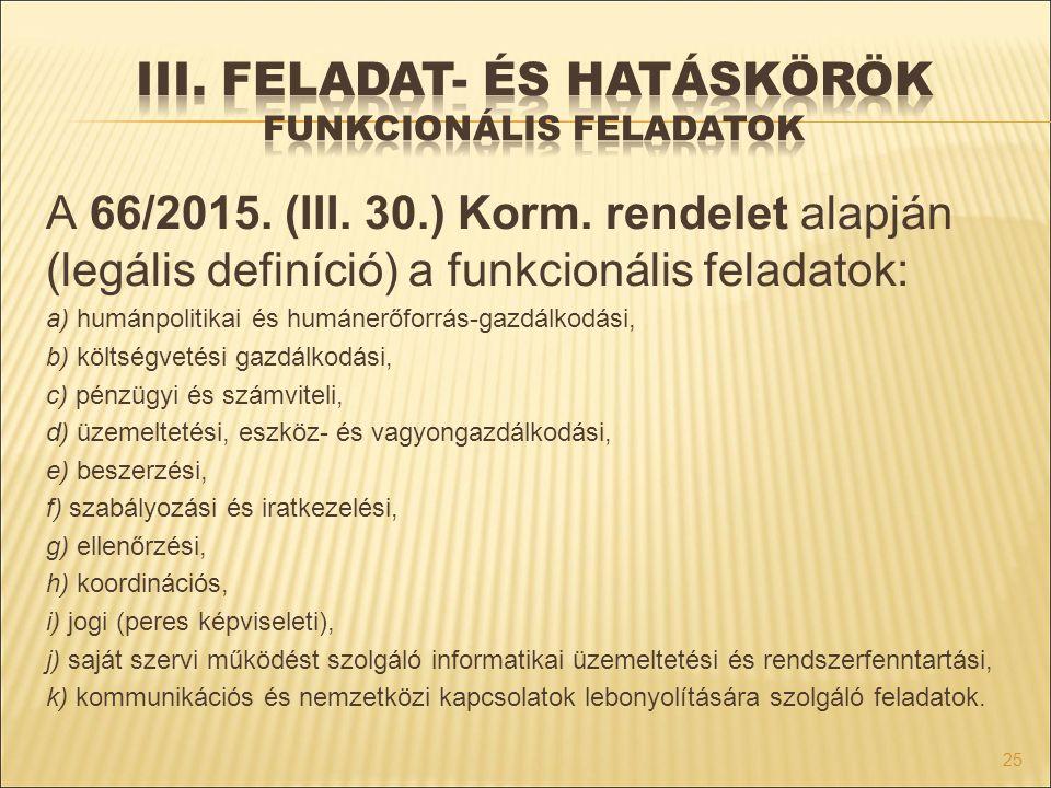 A 66/2015. (III. 30.) Korm. rendelet alapján (legális definíció) a funkcionális feladatok: a) humánpolitikai és humánerőforrás-gazdálkodási, b) költsé