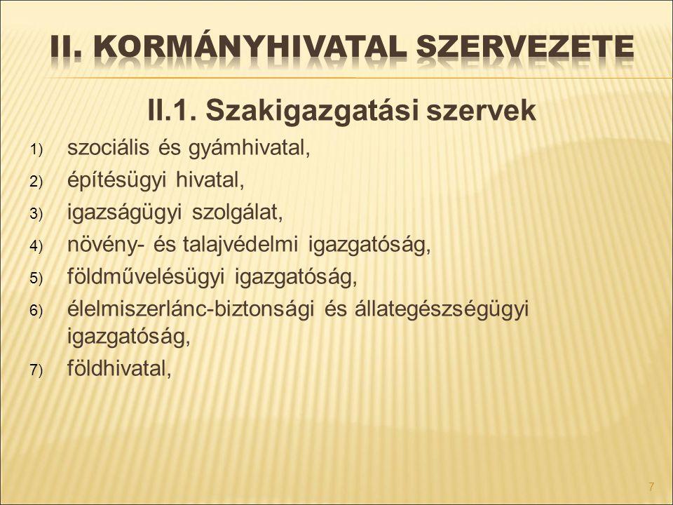 II.1. Szakigazgatási szervek 1) szociális és gyámhivatal, 2) építésügyi hivatal, 3) igazságügyi szolgálat, 4) növény- és talajvédelmi igazgatóság, 5)
