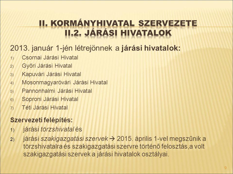 2013. január 1-jén létrejönnek a járási hivatalok: 1) Csornai Járási Hivatal 2) Győri Járási Hivatal 3) Kapuvári Járási Hivatal 4) Mosonmagyaróvári Já