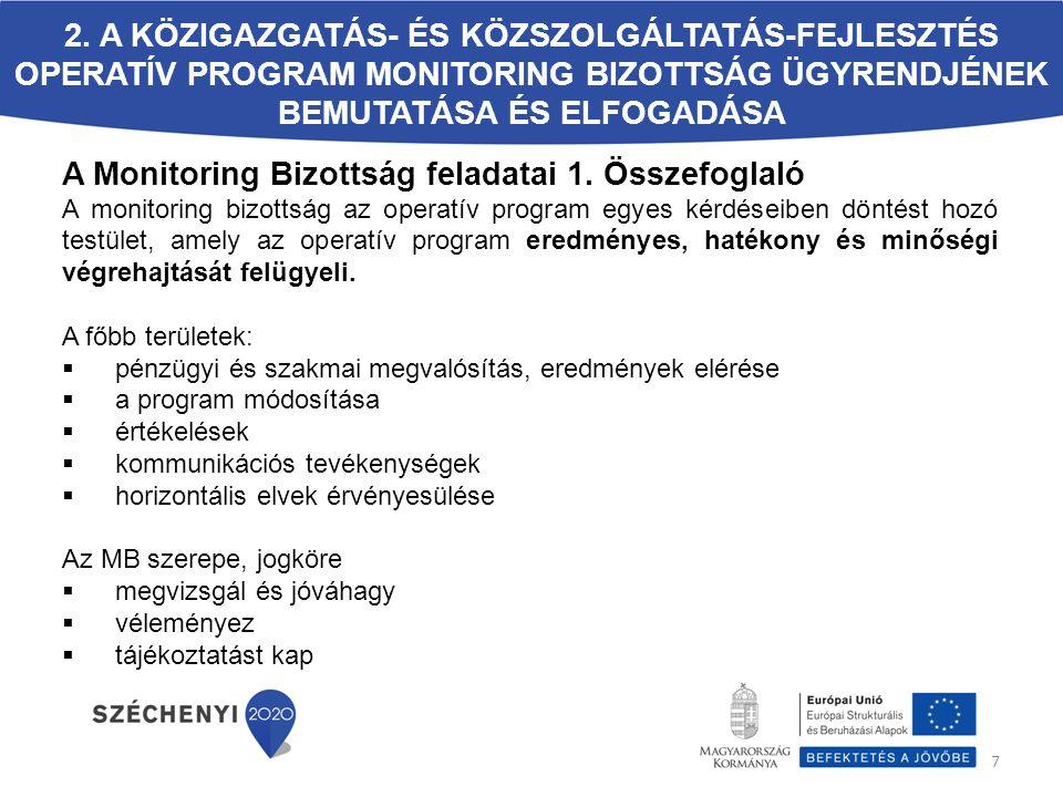 A Monitoring Bizottság feladatai 2.a 1303/2013/EU rendelete 49.