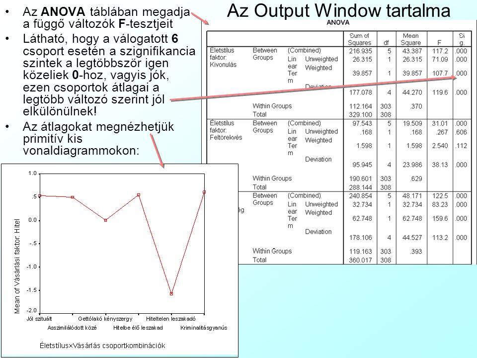Egyutas ANOVA a transzformált csoportosító változóval Analyze|Compare means|One way ANOVA...: Csoportosító változó kijelölése Függő változók kijelölése Lineáris kontrasztokat kér A varianciák egyenlőségénél Bonferroni és Tukey tesztekkel ellenőrizünk Nemegyenlőségnél T2 és T3 teszttel.