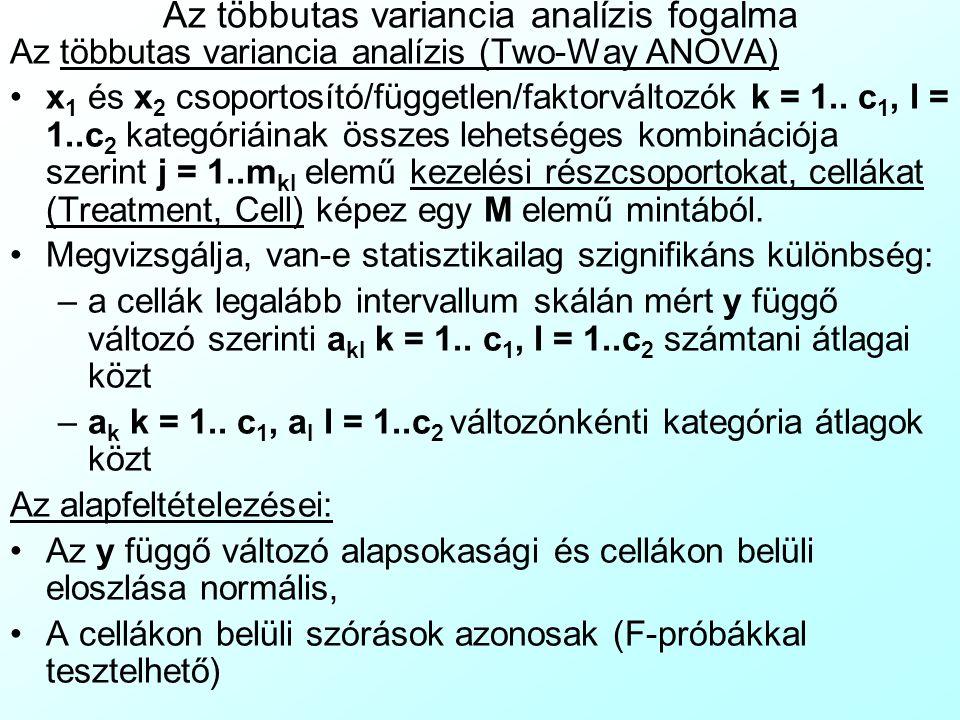 A gyakorlat tartalma 11.
