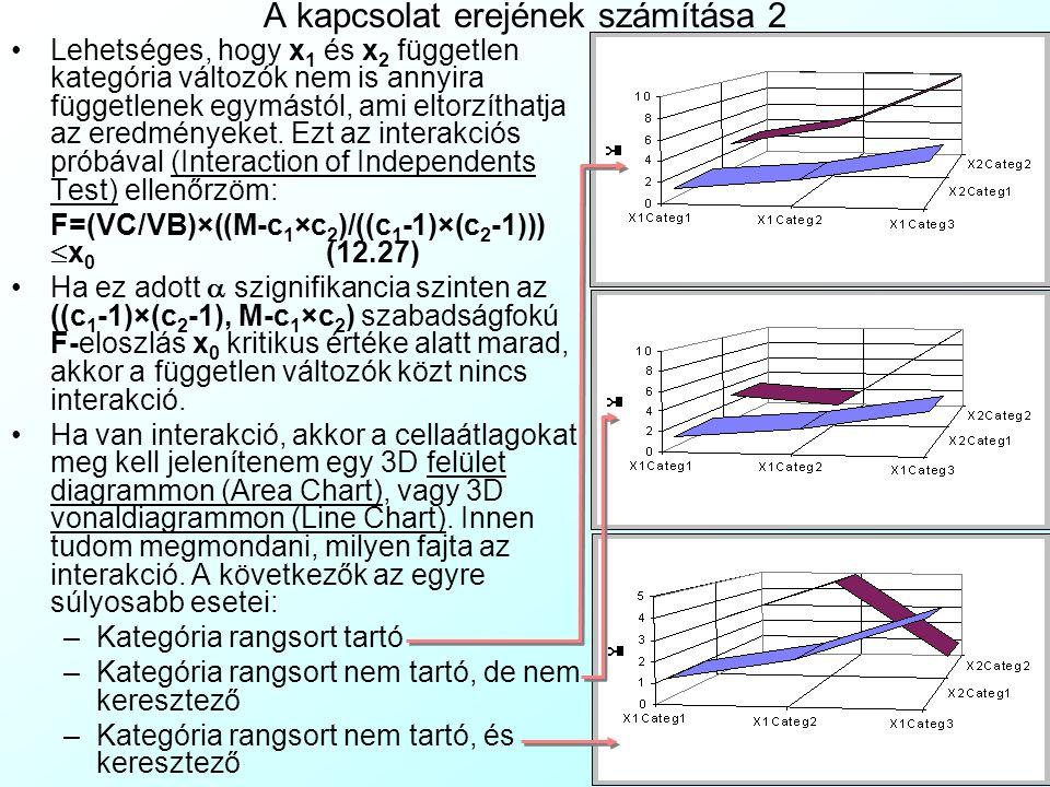 A kapcsolat erejének számítása 1 A kategóriaátlagok közti kategória-elemszámokkal súlyozott varianciával (Across-Category Weighted Variance) számszerűsítjük a kategóriaátlagok közti eltérések nagyságát: (12.21) (12.22) A cellaátlagok közti cella-elemszámokkal súlyozott varianciával (Across-Cell Weighted Variance) számszerűsítjük a cellaátlagok közti eltérések nagyságát: (12.23) A cellákonkon belüli varianciák cella-elemszámokkal súlyozott átlaga (Weighted Average of Within-Group Variances) azt számszerűsíti, hogy a minta önmagában, mindenféle csoporthatás nélkül, pusztán a véletlen hatására mennyire szóródik: (12.24) A teljes hatás (Main Effect) mutatóban a kategória- és cellatátlagok közti súlyozott variancia összegét összehasonlítjuk a cellákon belüli átlagos varianciával:  2 = (VK 1 + VK 2 + VC) / (VK 1 + VK 2 + VC + VB) (12.25) A teljes hatás tesztelésekor egy egy oldalú F-próba értéket számítunk a kategória- és cellatátlagok közti súlyozott variancia összege és a cellákon belüli átlagos variancia hányadosaként: F = ((VK 1 + VK 2 + VC) / VB)*((M-c 1 ×c 2 )/(c 1 ×c 2 -1))  x 0 (12.26) Ha ez adott  szignifikancia szinten az (c 1 ×c 2 -1,M-c 1 ×c 2 ) szabadságfokú F-eloszlás x 0 kritikus értéke alatt marad, akkor a cellaátlagok nem térnek el egymástól.