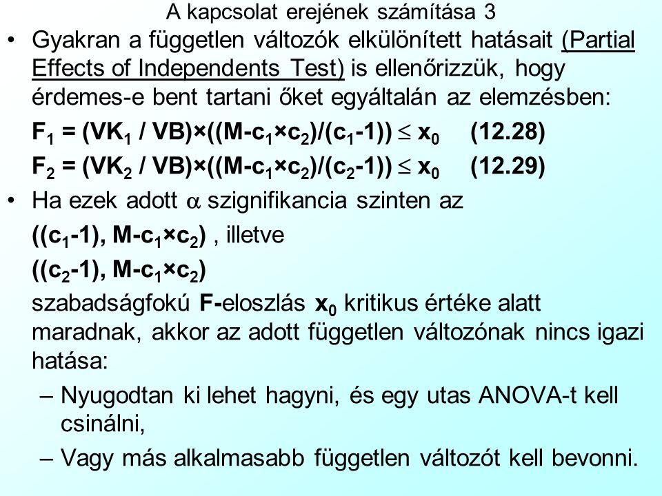A kapcsolat erejének számítása 2 Lehetséges, hogy x 1 és x 2 független kategória változók nem is annyira függetlenek egymástól, ami eltorzíthatja az eredményeket.