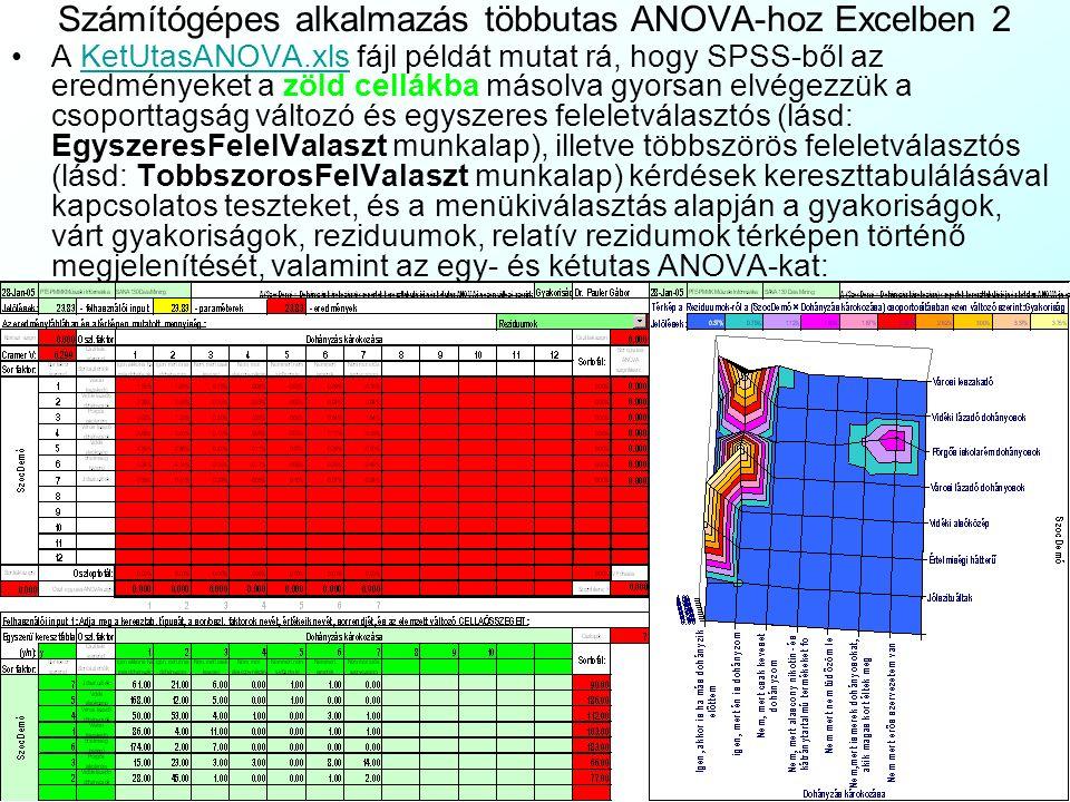 Számítógépes alkalmazás többutas ANOVA-hoz Excelben 1 Két nominális változó kapcsolatát eddig csak kereszttabulációval vizsgálhattuk Most azonban a kereszttabuláció cellagyakoriságait cellaátlagokként értelmezve kétutas ANOVA-t is futtathatunk Bonyolítja a helyzetet, hogy a felhasznált kérdések lehetnek egyszeres- vagy többszörös feleletválasztósak.