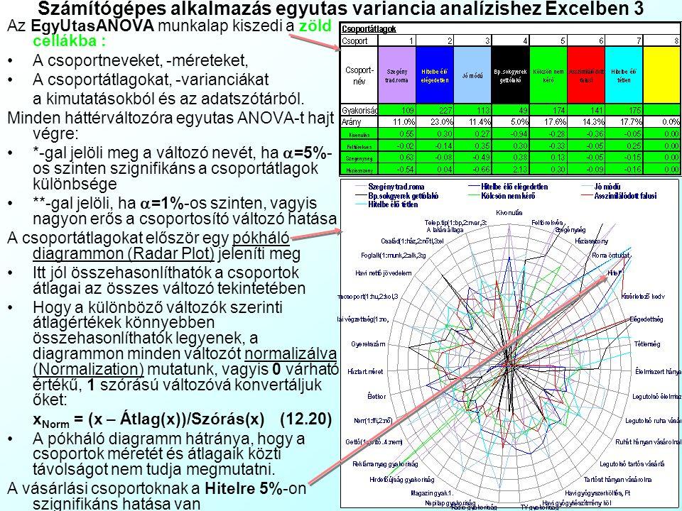 Számítógépes alkalmazás egyutas variancia analízishez Excelben 2 Az AdatBazis munkalapra kell betölteni a kérdőívek tartalmát, a zöld cellákba oly mód