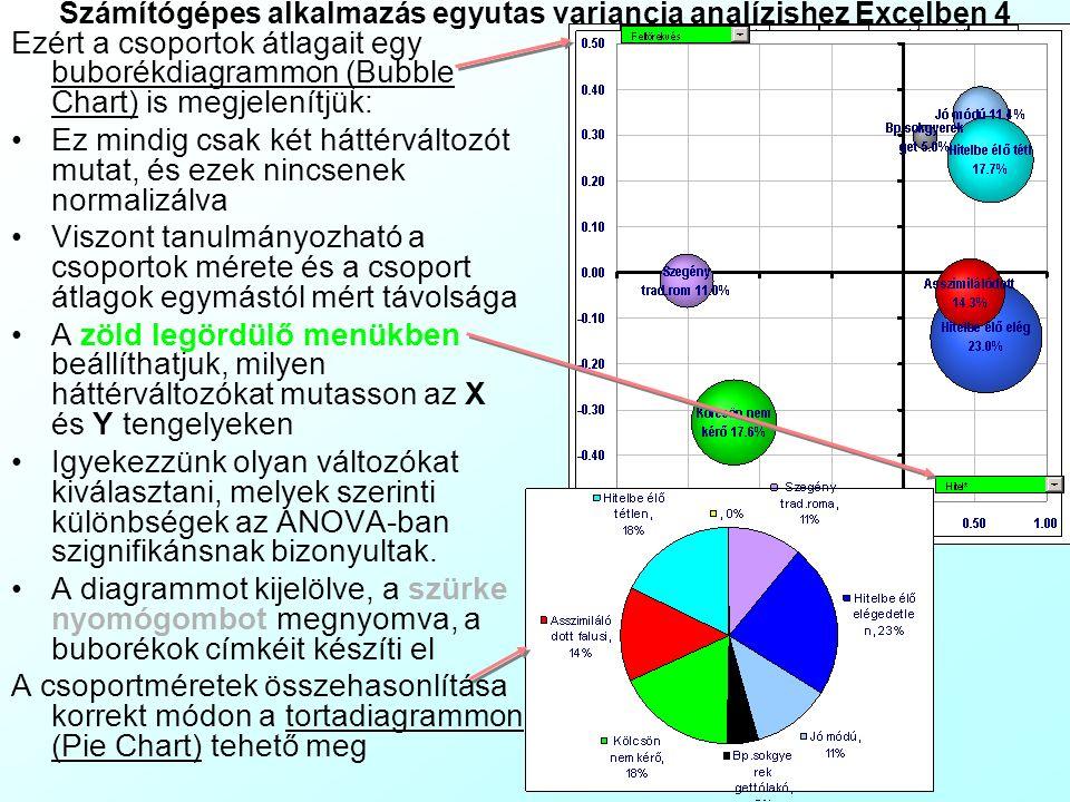 Számítógépes alkalmazás egyutas variancia analízishez Excelben 4 Ezért a csoportok átlagait egy buborékdiagrammon (Bubble Chart) is megjelenítjük: Ez mindig csak két háttérváltozót mutat, és ezek nincsenek normalizálva Viszont tanulmányozható a csoportok mérete és a csoport átlagok egymástól mért távolsága A zöld legördülő menükben beállíthatjuk, milyen háttérváltozókat mutasson az X és Y tengelyeken Igyekezzünk olyan változókat kiválasztani, melyek szerinti különbségek az ANOVA-ban szignifikánsnak bizonyultak.