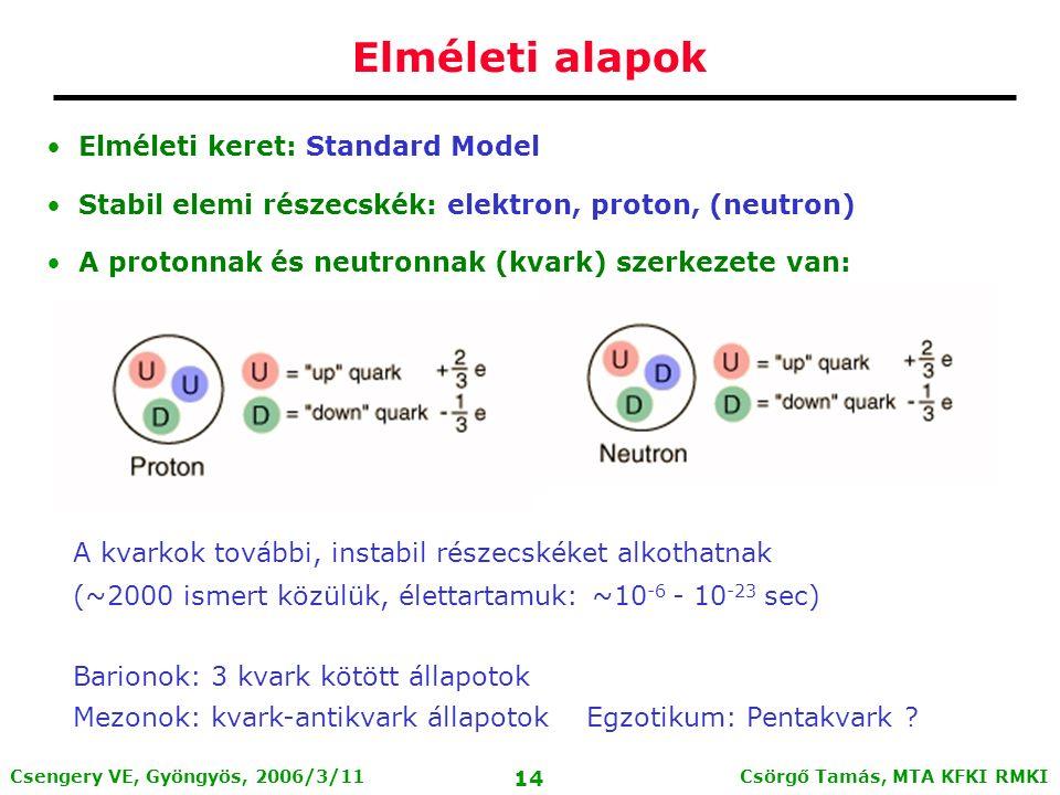 """Csörgő Tamás, MTA KFKI RMKI 13 Csengery VE, Gyöngyös, 2006/3/11 Kísérletek A fizika: nukleonok szemből ütköztetése Cél: a """"Nagy Bumm utáni néhány mikromásodperc körülényeinek vizsgálata laboratóriumban, a világon legforróbb és legsűrűbb kísérleti minta tanulmányozása."""