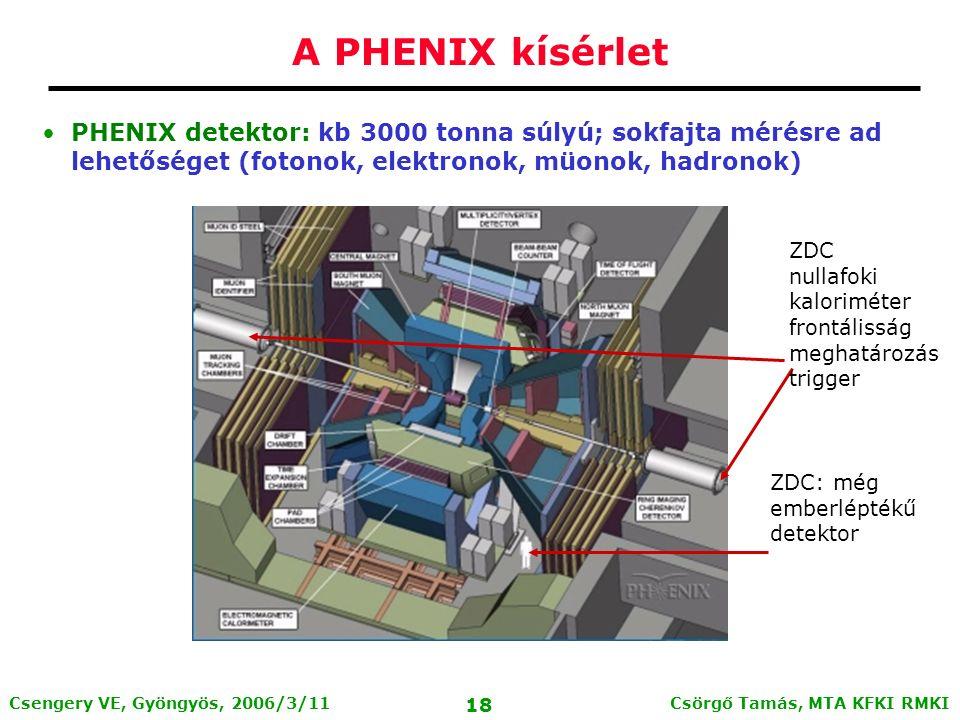 Csörgő Tamás, MTA KFKI RMKI 17 Csengery VE, Gyöngyös, 2006/3/11 Hőmérséklet > T c : Kvark Gluon Plazma.