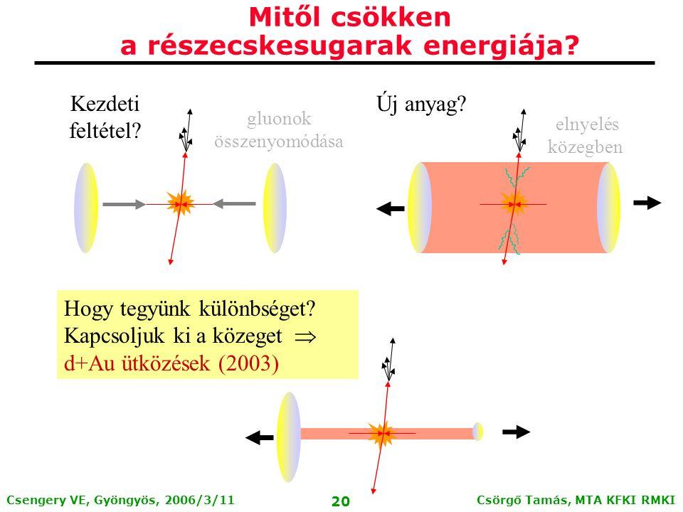 Csörgő Tamás, MTA KFKI RMKI 19 Csengery VE, Gyöngyös, 2006/3/11 PHENIX a Phys.