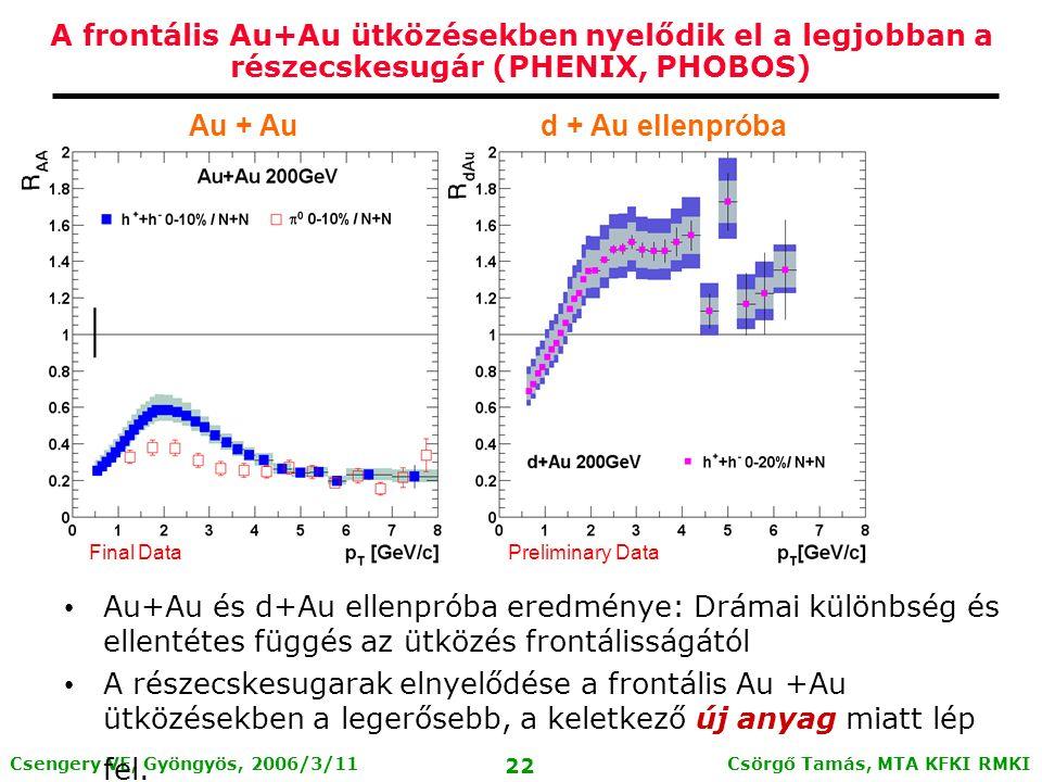 Csörgő Tamás, MTA KFKI RMKI 21 Csengery VE, Gyöngyös, 2006/3/11 Az elnyelődő befutó részecskesugár60-90% PHENIX Preliminary A kifutó részecskesugár nem nyelődik el A befutó sugár elnyelődik d+AuAu+Au kifutó átfutóbefutó Min Bias 0-10% PHENIX Preliminary A horzsoló Au+Au a d+Au -hoz hasonló A telitalálat Au+Au-ban új tulajdonság jelenik meg elnyelődik a befutó részecskesugár