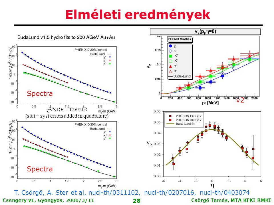 Csörgő Tamás, MTA KFKI RMKI 27 Csengery VE, Gyöngyös, 2006/3/11 Analógia Core Sun Halo Solar wind T 0,RHIC ~ 210 MeV T 0,SUN  ~ 16 million K T surface,RHIC ~ 100 MeV T surface,SUN  ~6000 K RHIC tűzgömb  Nap