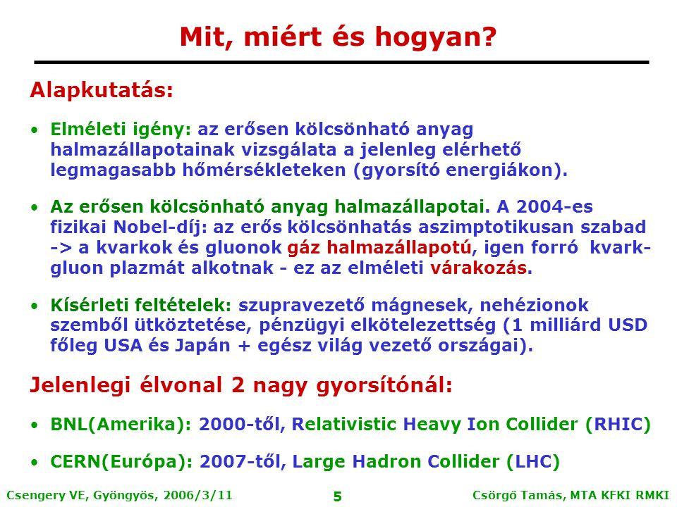 Csörgő Tamás, MTA KFKI RMKI 4 Csengery VE, Gyöngyös, 2006/3/11 Sajtóanyagok http://arxiv.org/abs/nucl-ex/0410003 128 hivatkozás (2006.
