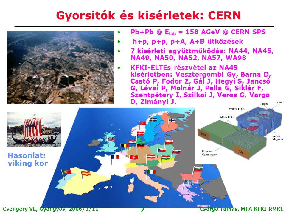 Csörgő Tamás, MTA KFKI RMKI 6 Csengery VE, Gyöngyös, 2006/3/11 A kvarkok és a gluonok a bezáró szin-terek börtönéből kiszabadulhatnak Kisérletek folynak a CERN SPS, a Brookhaveni Nemzeti Laboratórium Relativisztikus Nehézion Ütköztető (BNL RHIC, USA) gyorsitóknál 2000-től, 2007- tól pedig a CERNi LHC gyorsitónál (Genf, Európa) Nagy Bumm és Kis Bumm (2)