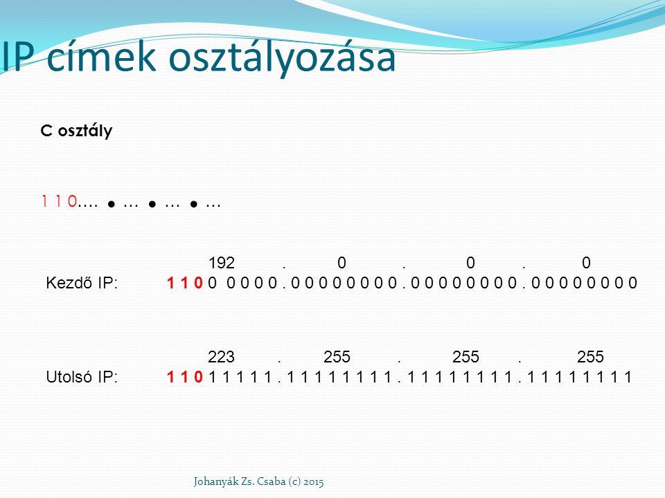 IP címek osztályozása C osztály 1 1 0….. …. …. … Johanyák Zs. Csaba (c) 2015 192. 0. 0. 0 1 1 0 0 0 0 0 0. 0 0 0 0 0 0 0 0. 0 0 0 0 0 0 0 0. 0 0 0 0 0