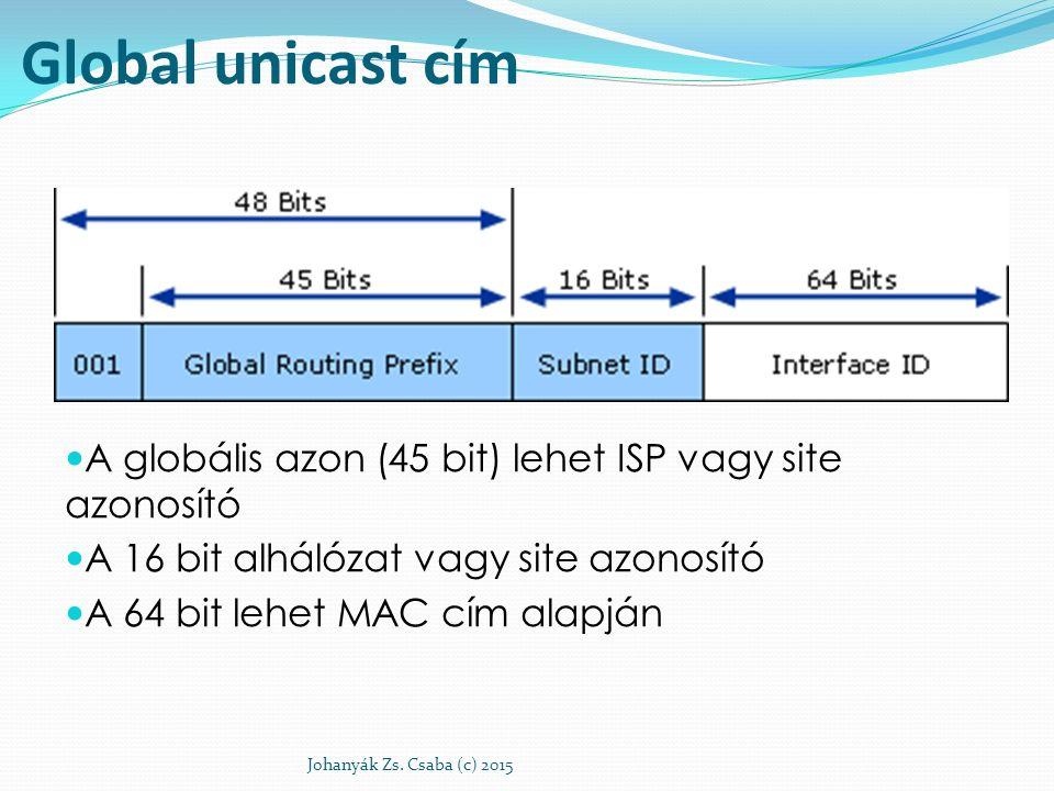 Global unicast cím A globális azon (45 bit) lehet ISP vagy site azonosító A 16 bit alhálózat vagy site azonosító A 64 bit lehet MAC cím alapján Johany