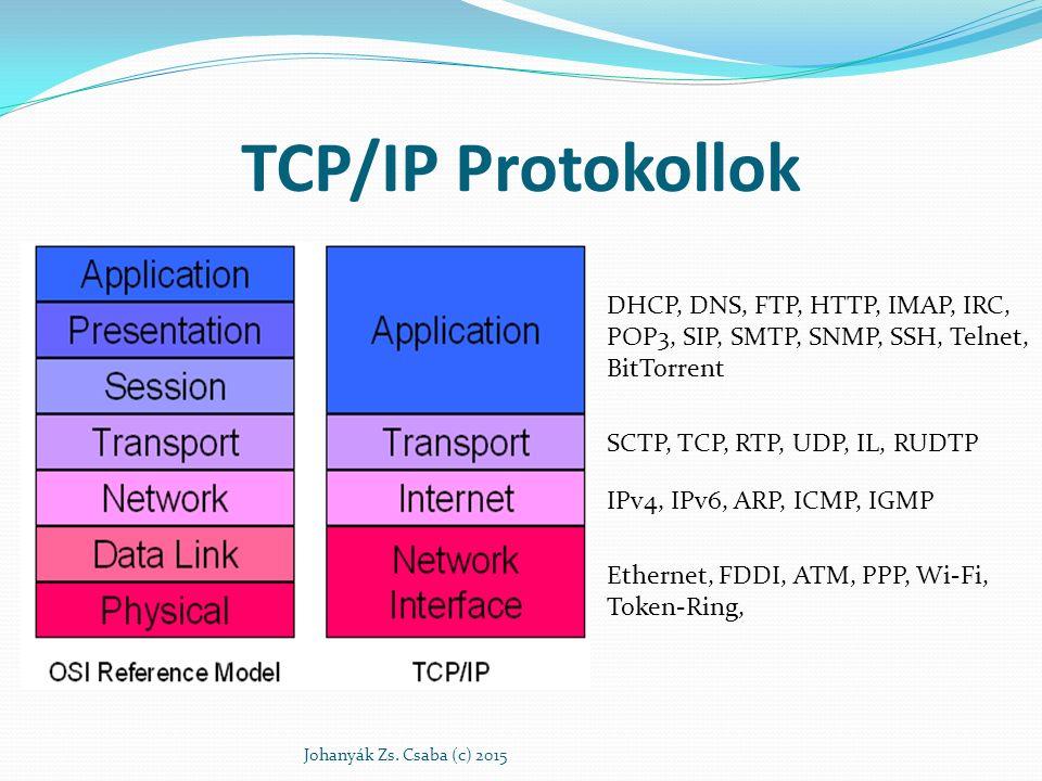 TCP/IP Protokollok Johanyák Zs. Csaba (c) 2015 DHCP, DNS, FTP, HTTP, IMAP, IRC, POP3, SIP, SMTP, SNMP, SSH, Telnet, BitTorrent SCTP, TCP, RTP, UDP, IL