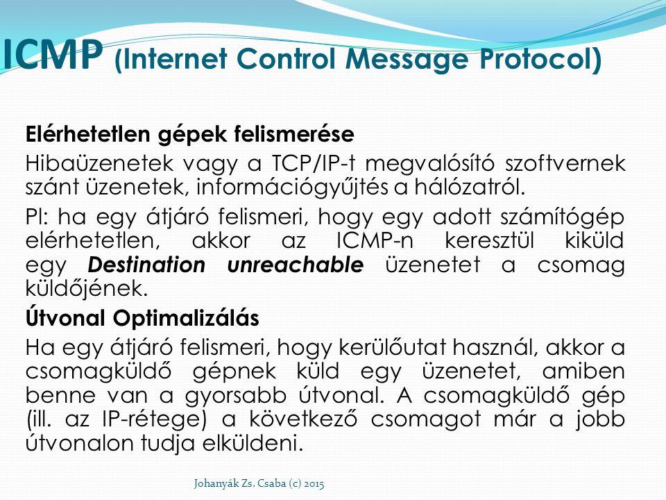 ICMP ( Internet Control Message Protocol) Elérhetetlen gépek felismerése Hibaüzenetek vagy a TCP/IP-t megvalósító szoftvernek szánt üzenetek, informác