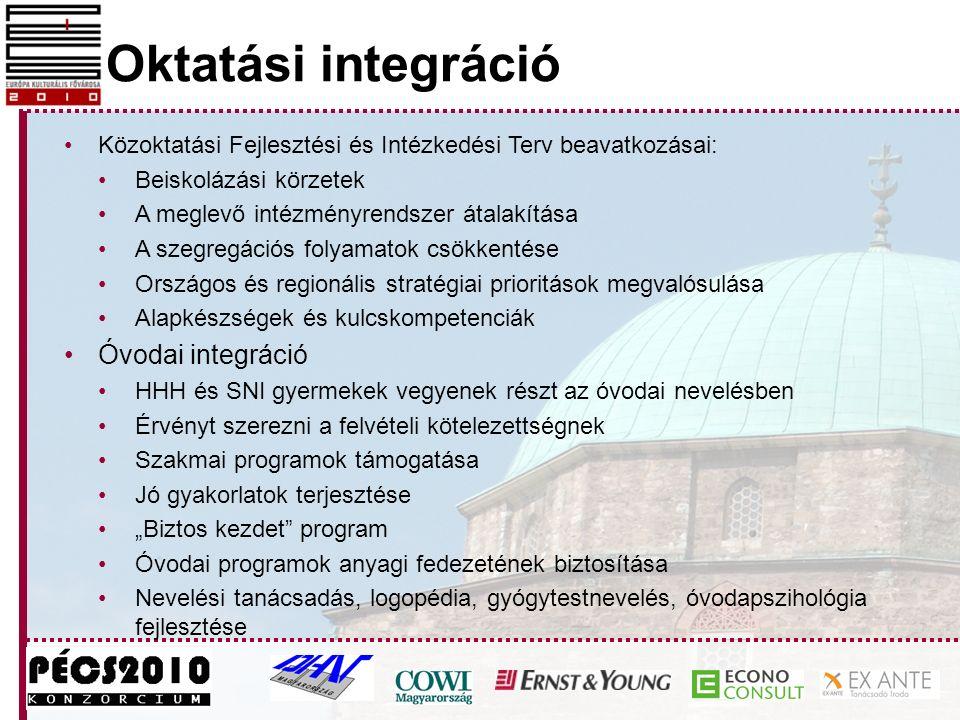 Oktatási integráció Közoktatási Fejlesztési és Intézkedési Terv beavatkozásai: Beiskolázási körzetek A meglevő intézményrendszer átalakítása A szegreg