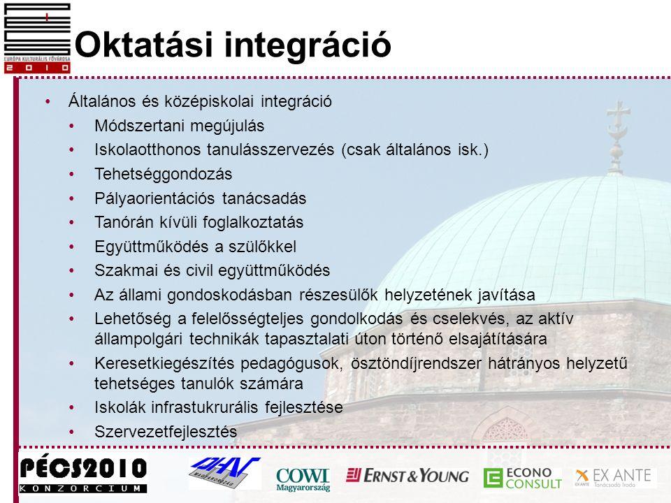 Oktatási integráció Általános és középiskolai integráció Módszertani megújulás Iskolaotthonos tanulásszervezés (csak általános isk.) Tehetséggondozás