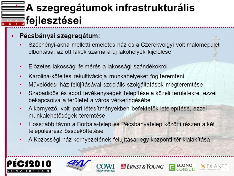 A szegregátumok infrastrukturális fejlesztései Pécsbányai szegregátum: Széchényi-akna melletti emeletes ház és a Czerékvölgyi volt malomépület elbontá