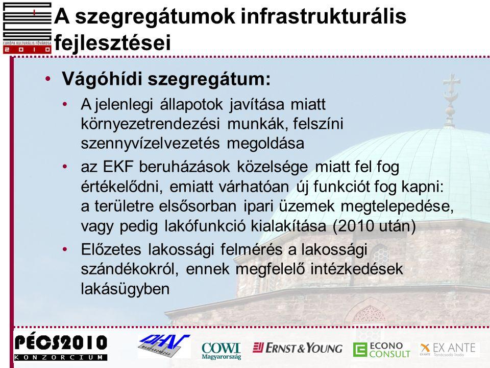 A szegregátumok infrastrukturális fejlesztései Vágóhídi szegregátum: A jelenlegi állapotok javítása miatt környezetrendezési munkák, felszíni szennyví