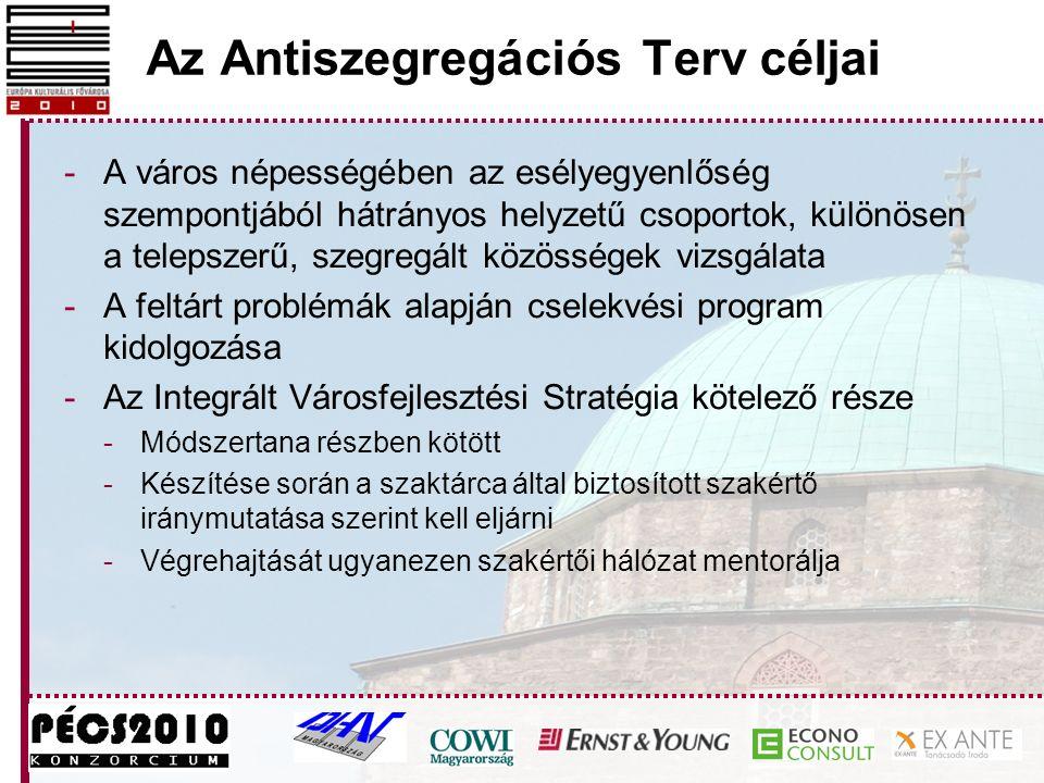Az Antiszegregációs Terv céljai -A város népességében az esélyegyenlőség szempontjából hátrányos helyzetű csoportok, különösen a telepszerű, szegregál