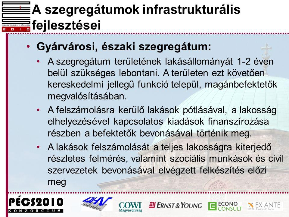 A szegregátumok infrastrukturális fejlesztései Gyárvárosi, északi szegregátum: A szegregátum területének lakásállományát 1-2 éven belül szükséges lebo