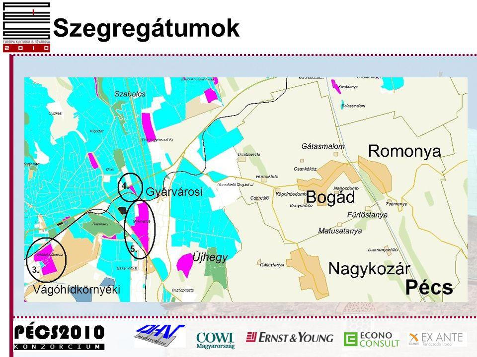 További szegregálódó területek Somogy-Bányatelep István-akna Rücker-akna Káposztásvölgyi út Szabolcsfalu Füzes