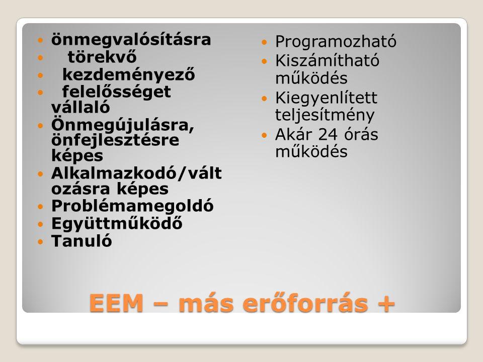 EEM – más erőforrás + önmegvalósításra törekvő kezdeményező felelősséget vállaló Önmegújulásra, önfejlesztésre képes Alkalmazkodó/vált ozásra képes Pr