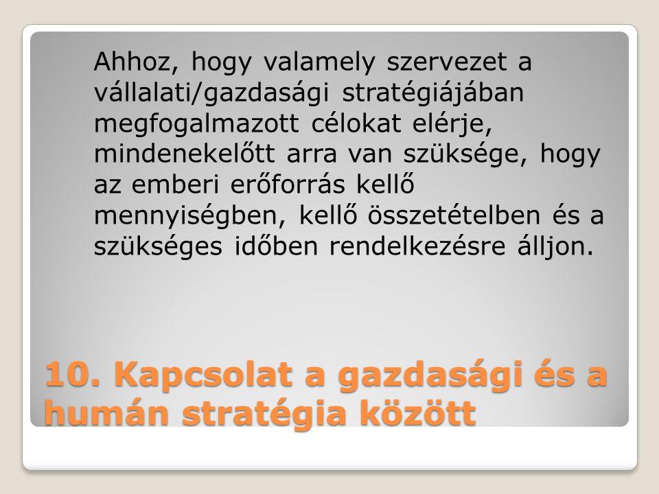 10. Kapcsolat a gazdasági és a humán stratégia között Ahhoz, hogy valamely szervezet a vállalati/gazdasági stratégiájában megfogalmazott célokat elérj