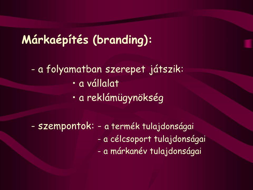 Márkaépítés (branding): - a folyamatban szerepet játszik: a vállalat a reklámügynökség - szempontok:- a termék tulajdonságai - a célcsoport tulajdonsá