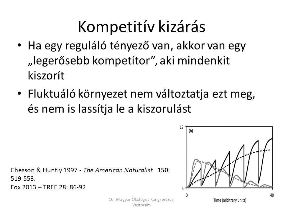 """Kompetitív kizárás Ha egy reguláló tényező van, akkor van egy """"legerősebb kompetítor , aki mindenkit kiszorít Fluktuáló környezet nem változtatja ezt meg, és nem is lassítja le a kiszorulást 10."""