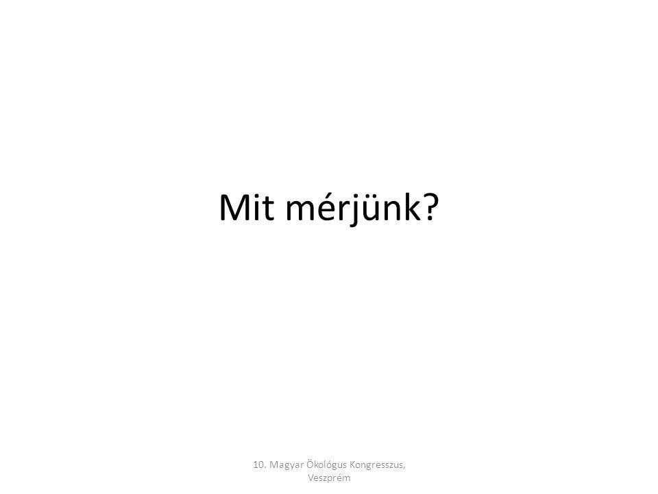Mit mérjünk? 10. Magyar Ökológus Kongresszus, Veszprém